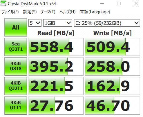SENSE-15FX079-i7-LNSV Cドライブ