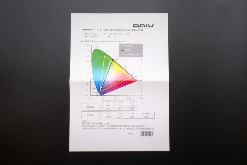 DAIV_NG5720 RGB診断書