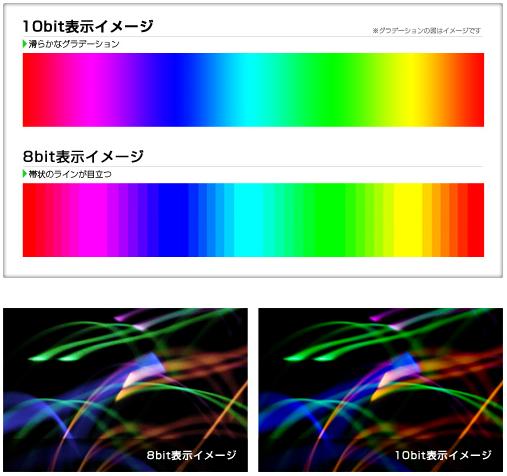 SENSE-15FQP30-i7-QDRX 10bit