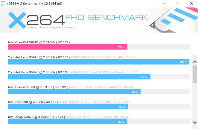 SENSE-15FQP30-i7-QDRX 264
