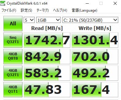 DAIV-DGZ530S4-M2SH2 Cドライブ