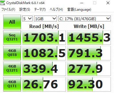 DAIV NG5520 c SSD