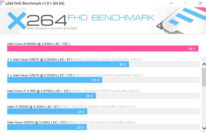 DAIV-NG7700U1-M2SS 264 Core i9-9900K