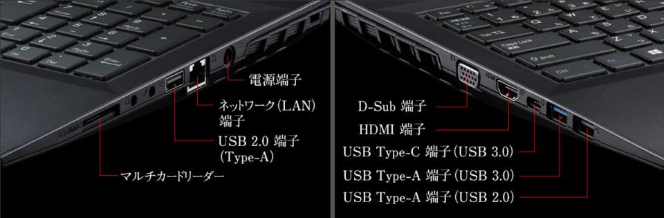 DAIV-NG5300S1-S2 インターフェース