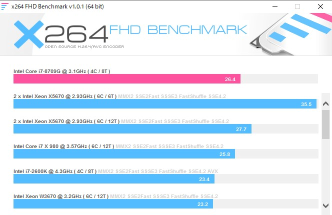 DAIV 3N 264 Core i7-8709G