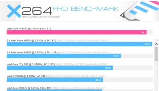 DAIV Z5,Core i5-9400,性能,264,動画