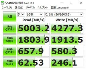 ドスパラ,GALLERIA ZA9R-R70S,SSD,転送速度,
