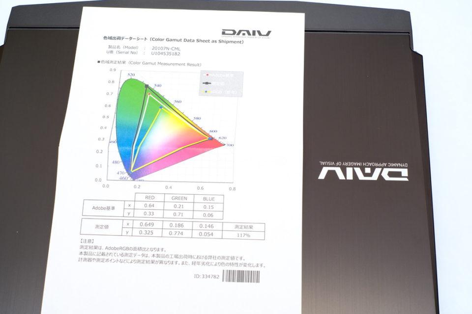 DAIV 7N,色域,ADOBE RGB,モニター