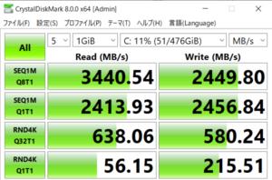 ドスパラ,raytrek G5-R,レビュー,ブログ,CPU,Ryzen 7 4800H,性能,ベンチマーク,SSD,転送速度,実測値
